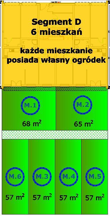 segment-d-ogrodki